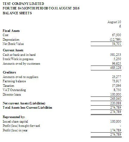 Cash flow forecasts balance sheet report
