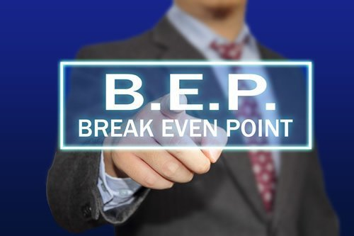 Break Even Point Analysis BEP
