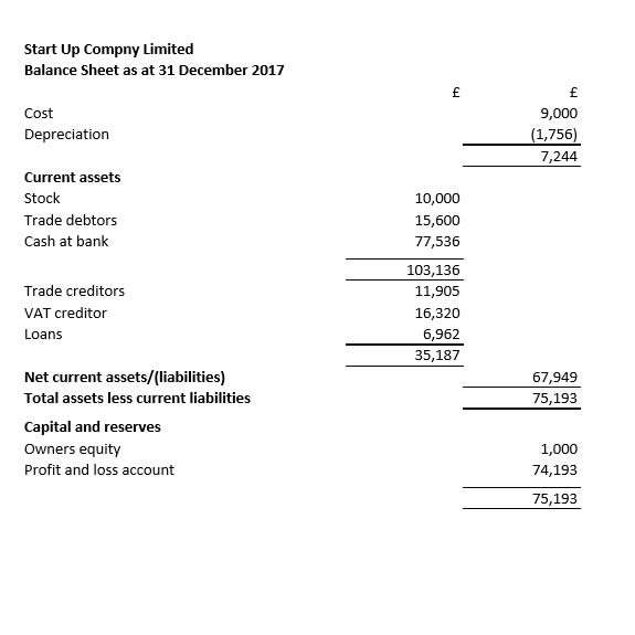 the startup cash flow projection template balance sheet report