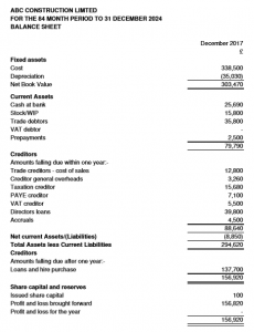 ABC Construction Limited - projected balance sheet