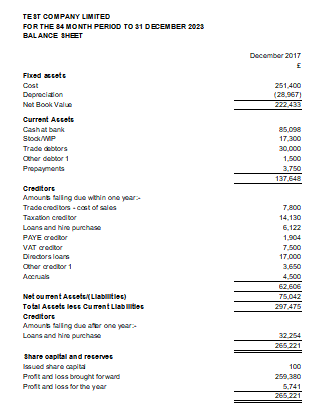 Projected balance sheet for 3 years