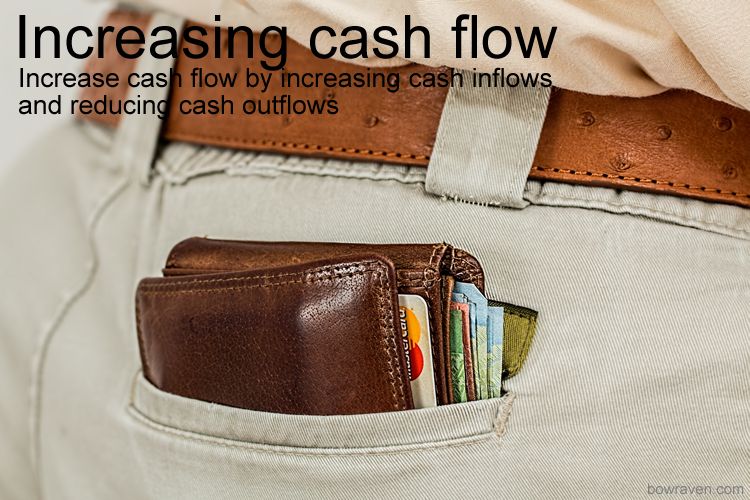 Increasing cash flow by improved cash inflows and cash outflows